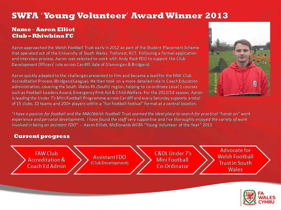 2013 Welsh Community Football Award Winner Update