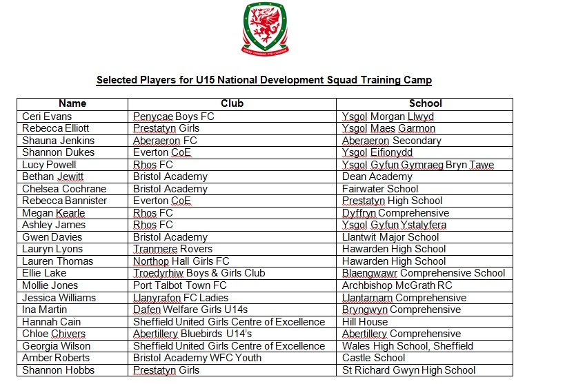 Wales Under 15 Girls National Development Squad