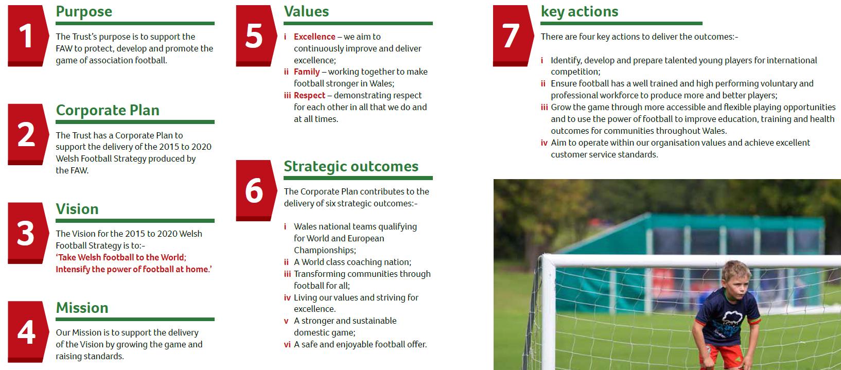 Purpose, Vision & Goals | FAW Trust